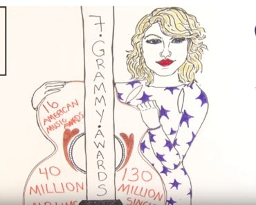 Taylor swift draw my life