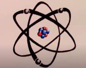 How to Draw an Atom Step by Step